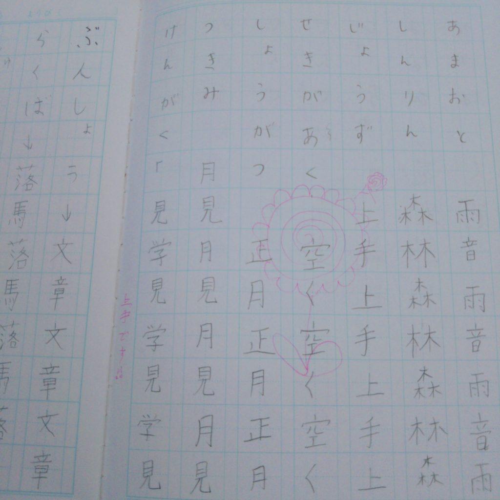 陰山メソッド徹底反復漢字ブリントの使い方